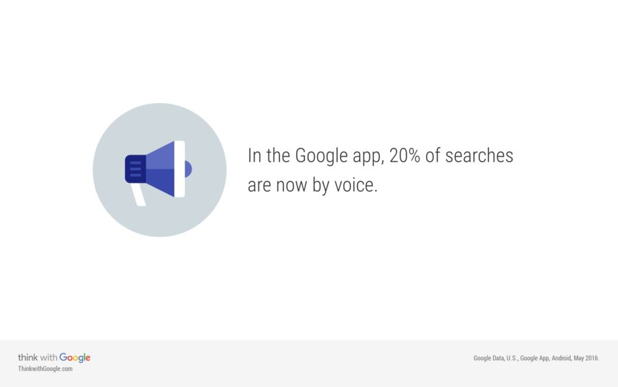 Google voice search quote - 20% of mobile searches are voice searches