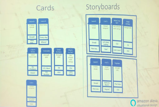 Andrea Muttoni's slide showing a situational design template