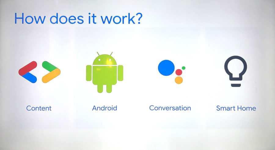 the four ways to create actions on google assistant