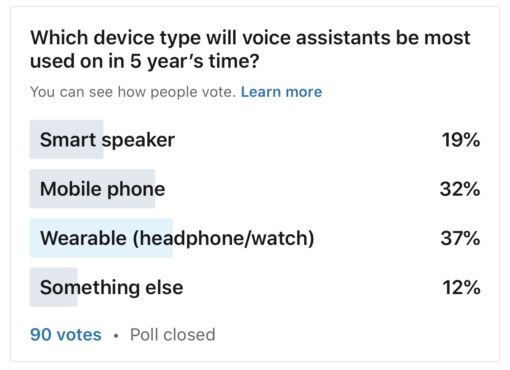LinkedIn poll on which devices will be used to access voice assistants more in 5 years showing that wearables are first with mobile following
